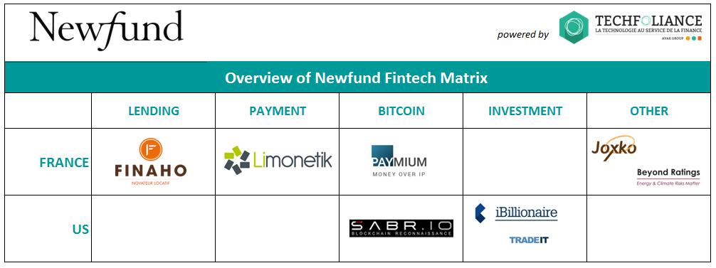 vc newfund top 3 investment fundraising fintech matrix